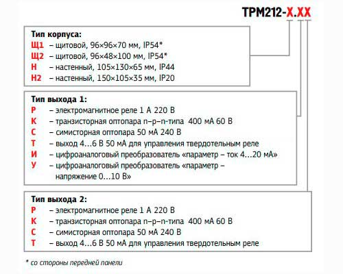 Модификации ТРМ212