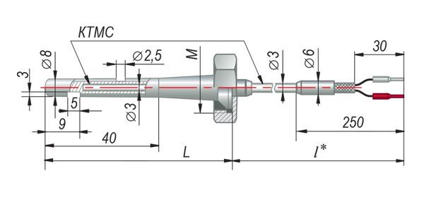 Конструктивные исполнения термопар с кабельным выводом модель 264