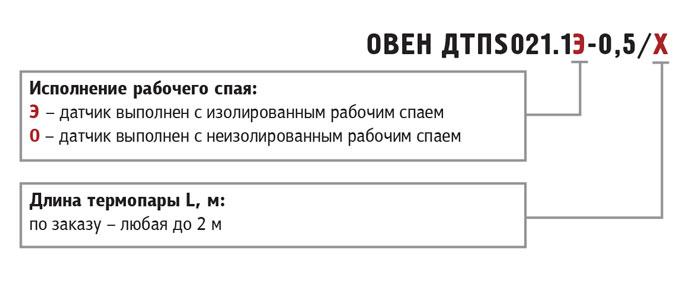 Модификации ДТПS