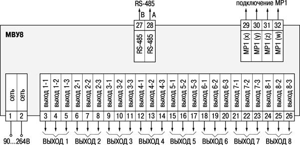 Общая схема подключения прибора