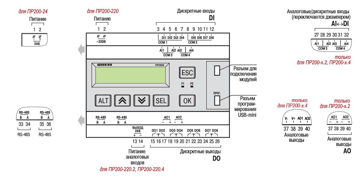 Общая схема подключения ОВЕН ПР200