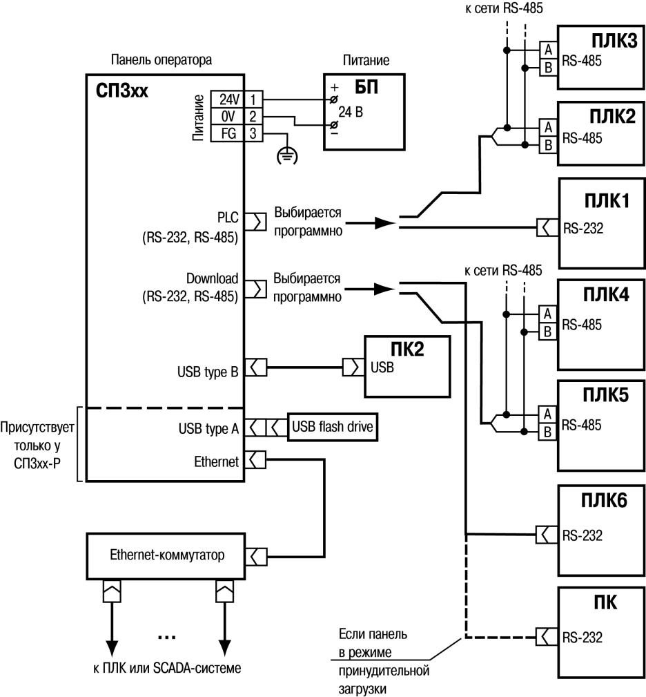 Схема подключения СП3хх