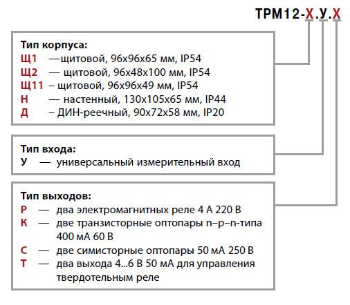 trm12_modifikacii1