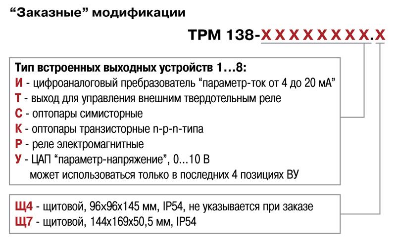 trm138-zakazz1