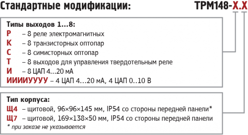 Модификации ТРМ148