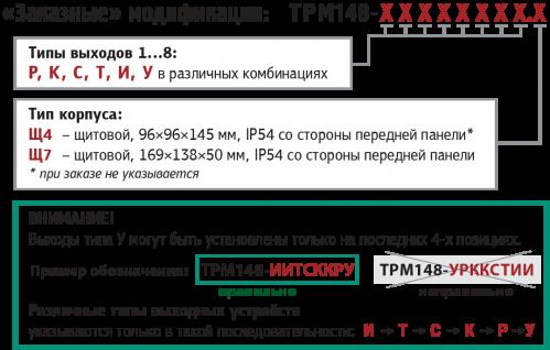 Модификации ТРМ148 под заказ