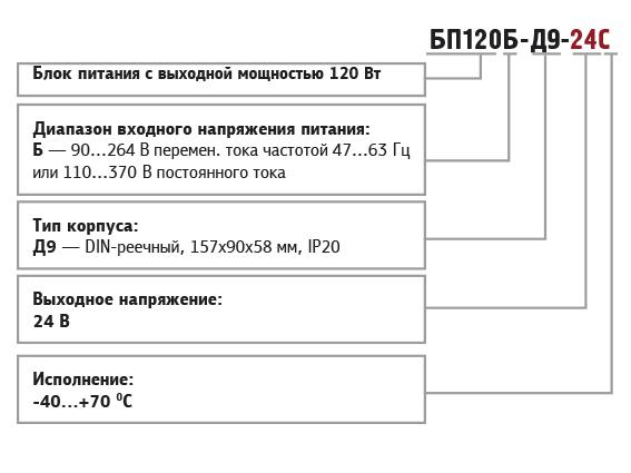 Обозначение при заказе ОВЕН БП120Б-Д9-24С