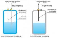 Принцип действия кондуктометрического датчика уровня