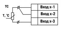 Схема подключения ТС