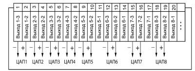 Схема подключения ЦАП прибора ОВЕН ТРМ138-И в корпусе Щ7