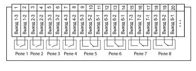 Схема подключения электромагнитных реле прибора ОВЕН ТРМ138-Р в корпусе Щ7
