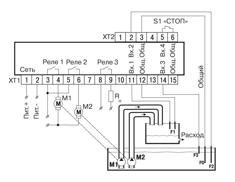 Схема подключения САУ-У. Для одного резервуара и двух насосов с контрольной емкостью