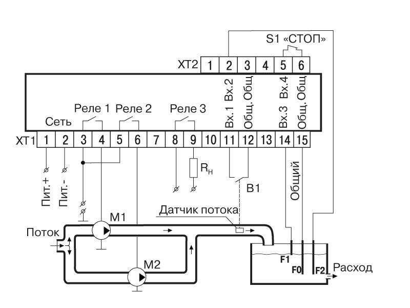 Схема подключения САУ-У. Для одного резервуара и двух насосов, работающих на заполнение