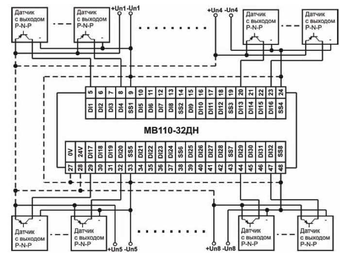 Схема підключення до МВ110-32ДН дискретних датчиків з транзисторним виходом pnp-типу