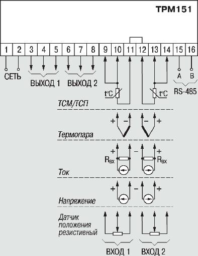 Общая схема подключения ТРМ151
