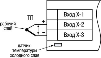 Схема подключения термопары