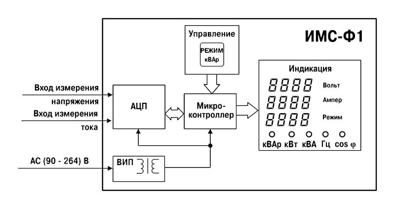 Функциональная схема ОВЕН ИМС-Ф1