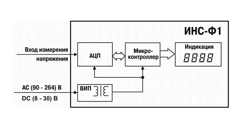 Функциональная схема ОВЕН ИНС-Ф1