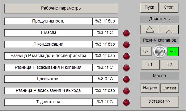 Автоматизированная система управления компрессором